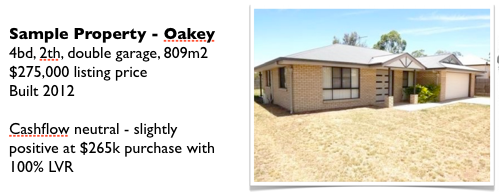 Sample property in Toowoomba