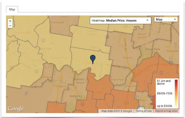Stafford heatmap