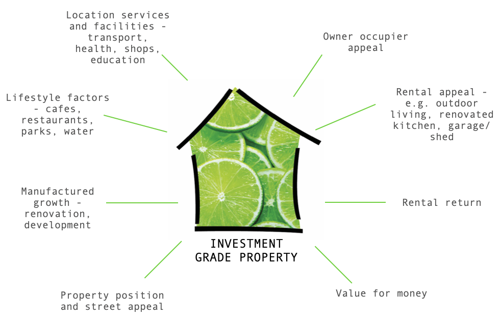 What is an investment grade property?